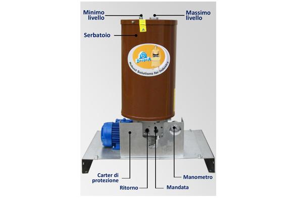 Pompe elettriche per ambienti pericolosi - MINISUMO ATEX - Gik Impianti