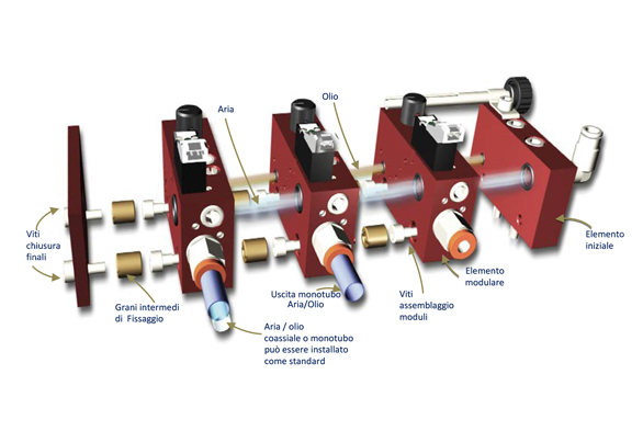 Sistemi Modulari Aria/Olio con pompa esterna - MiQueL EXT - Gik Impianti